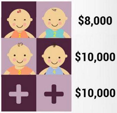 baby_bonus_plus